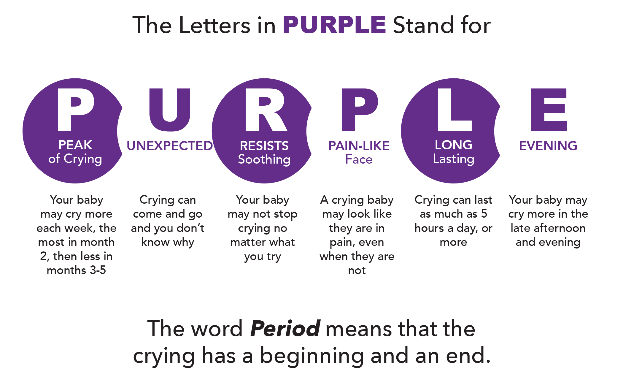 PURPLE Acronym ENG
